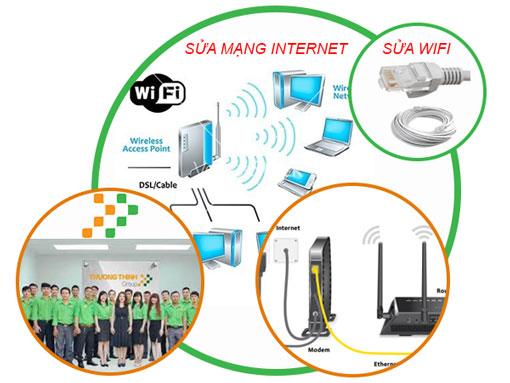 Dịch vụ sửa lỗi mạng wifi internet